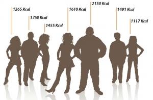 Grundumsatz messen statt schätzen – wie viele Kalorien verbrauchen Sie wirklich?